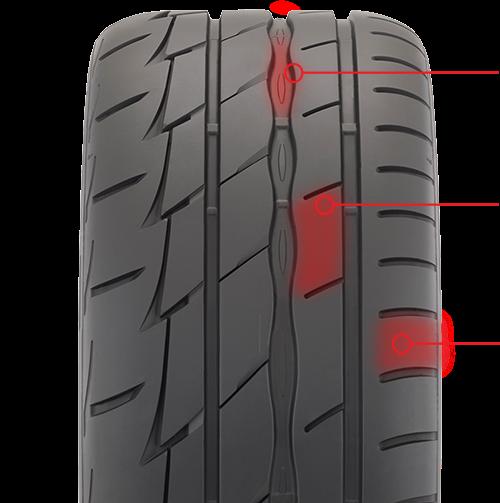 Firestone Firehawk Indy 500 Tires Plus