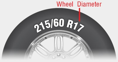 What Size Are My Tires >> Shop By Tire Size Tires Plus
