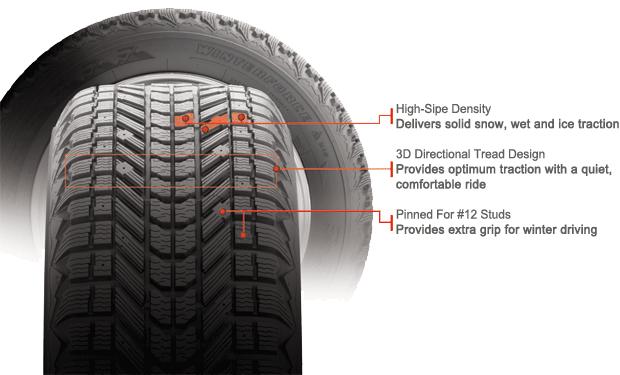 Firestone Winterforce Tires >> Firestone Firestone Winterforce Tires Plus